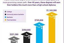 """为了""""钱途""""去加拿大留学选什么专业最赚钱?官方数据参考一波!"""